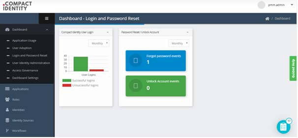 Compact Identity Dashboard for Login and Password Reset